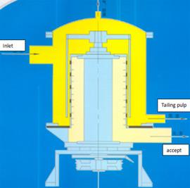 Inflow-type-pressure-screen