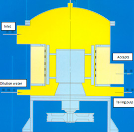 outflow-type-pressure-screen