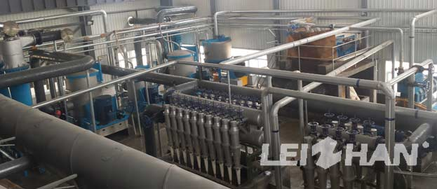100tpd Paperboard Packaging Production Line Indonesia